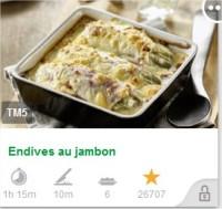 Endives au jambon